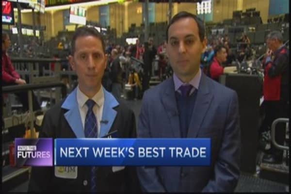 Into the futures: Trading Yellen's testimony