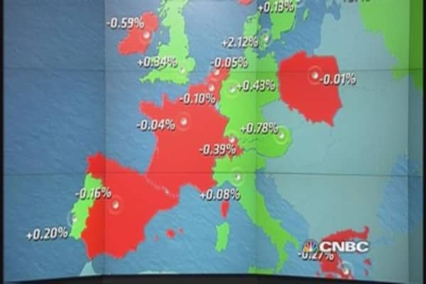 Europe stocks end mixed as Greece discussions continue