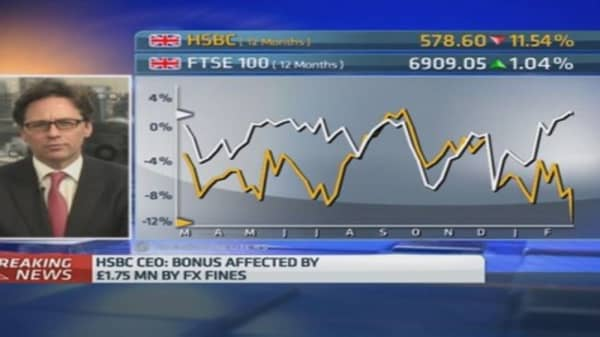 HSBC results are 'very disappointing'