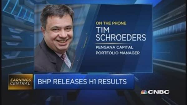 Despite 31% fall, BHP results still positive: Pro
