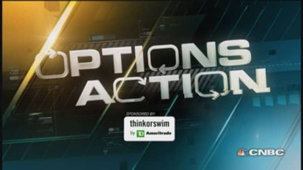 Options Action: JCP to soar?