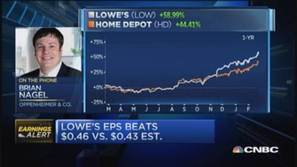 LOW beats estimates, comp sales up 7.3%
