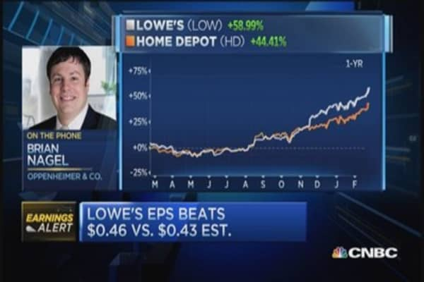 LOW beats estimates, comp sales up 7.3%
