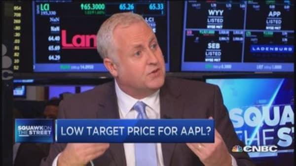 My big worries on Apple: Analyst