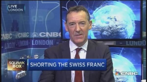 Swiss franc losing its luster?