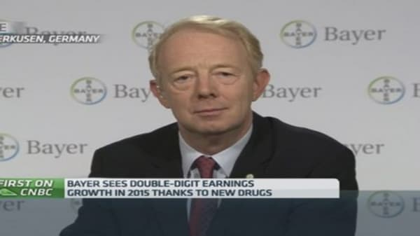 Bayer R&D budget to increase