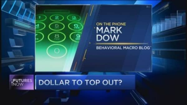 Mark Dow: Prepare for a huge dollar dip