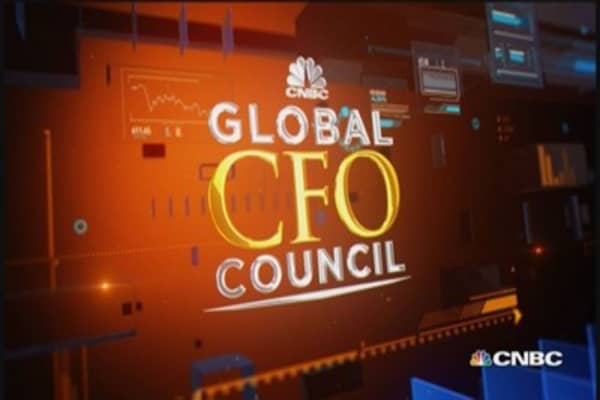 CFO confidence bullish: Survey