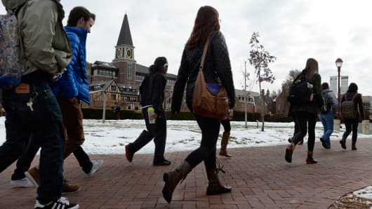 Students University of Denver