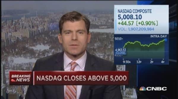 Nasdaq closes above 5K
