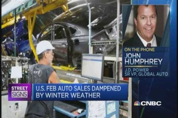 US auto sales dampened by weather: Pro