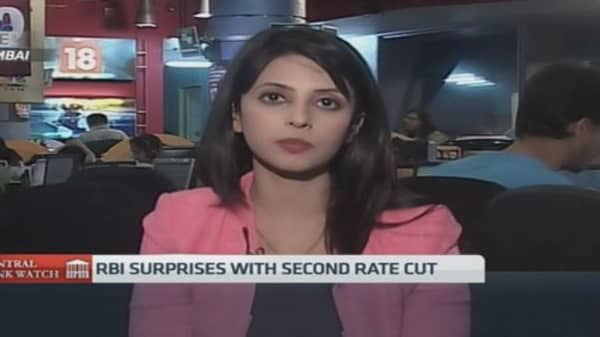 RBI's surprise rate cut: Reaction