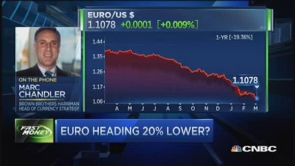 Euro: Look out below?
