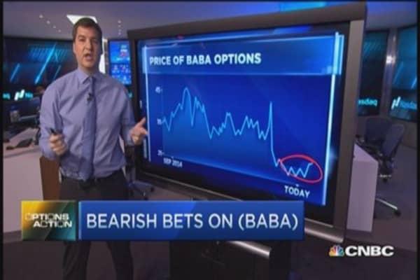 Options Action: BABA bears