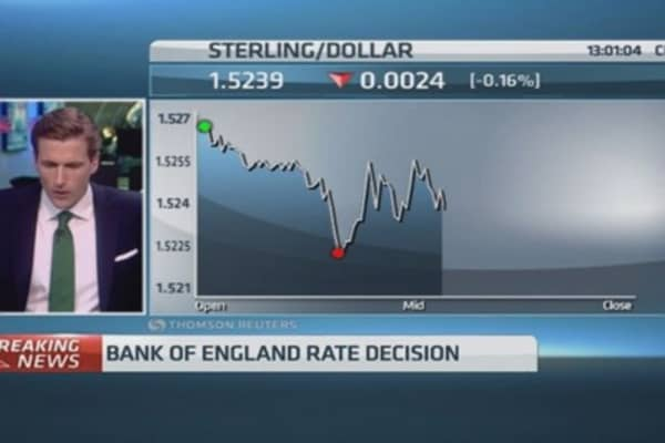 BoE keeps rates on hold: Reaction