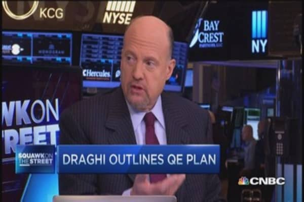 Cramer: Dollar/euro parity is eminent
