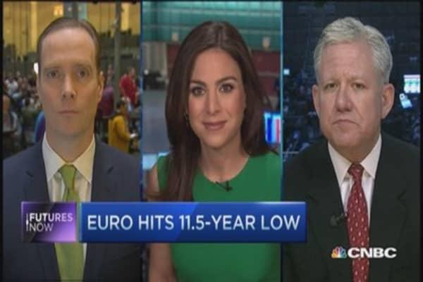 Futures Now: The euro Plunge