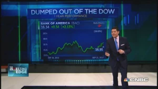 Dumped out of the Dow