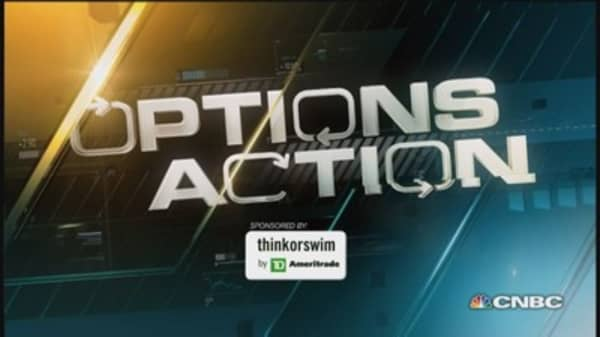 Options Action: Big bets on Celgene