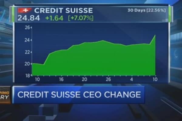 Credit Suisse's share price moves on Thiam's appointment
