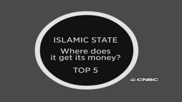 Where Islamic State gets its money