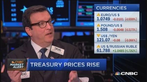 Euro will break below parity: Willis
