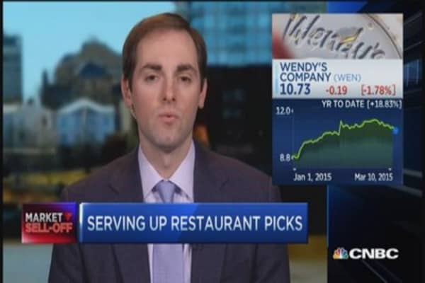 Restaurant stocks with potential