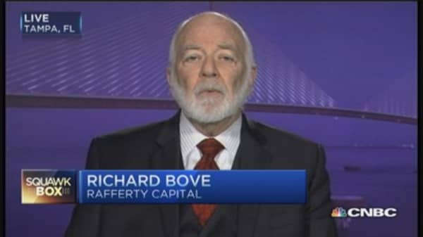 Bove: Fed's regulatory system 'absurd'