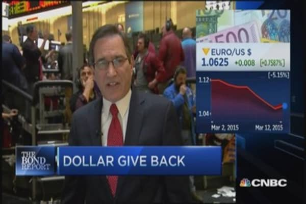 Santelli: Dollar give back