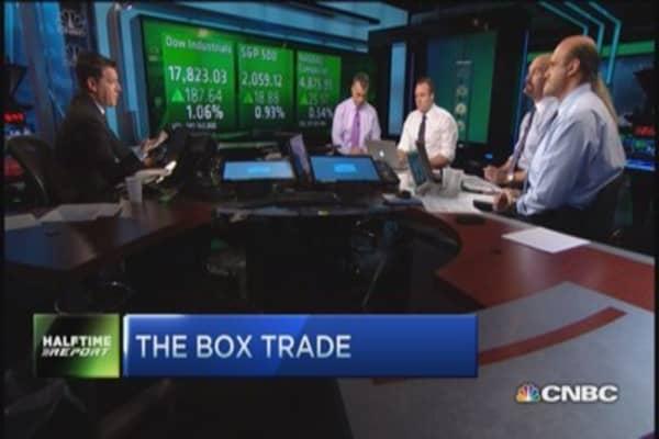 The Shake Shack trade
