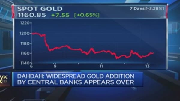 Trouble on the way for gold: Metals analyst