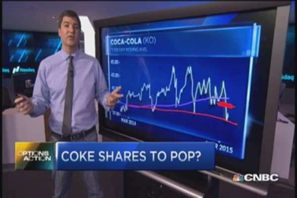 Options Action: Coke shares to pop?