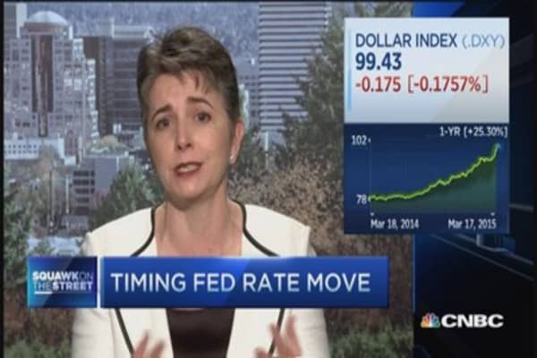 Will dollar be addressed in Fed statement?