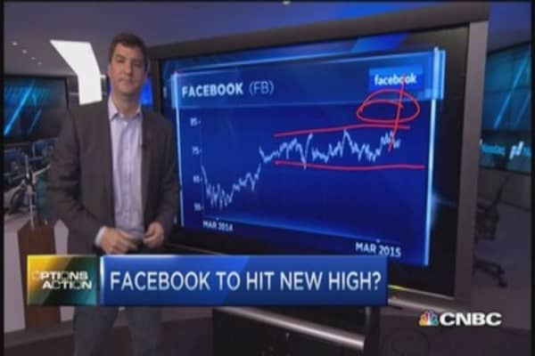 Options Action: Facebook's new feature