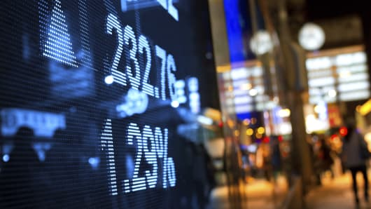 investment interest rates