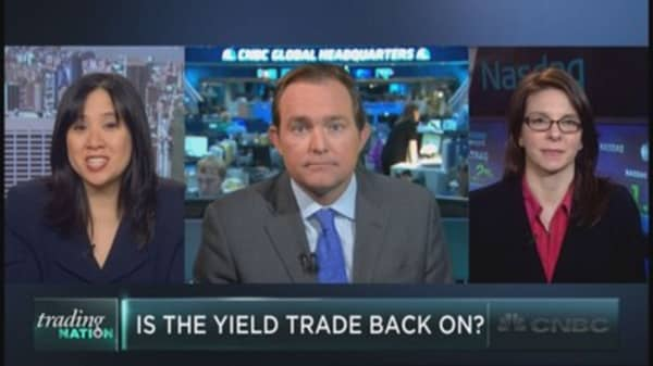 Is the yield trade back on?