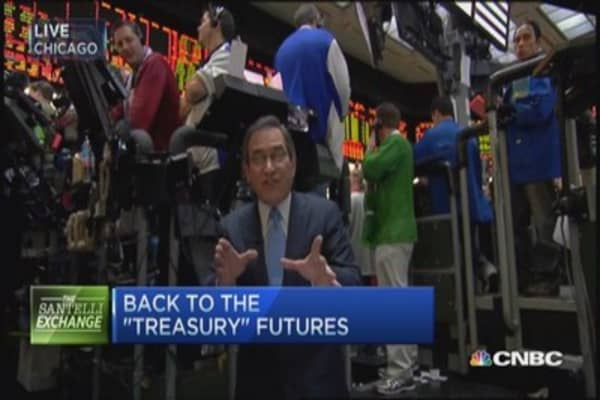 Santelli Exchange: When the market gets crazy