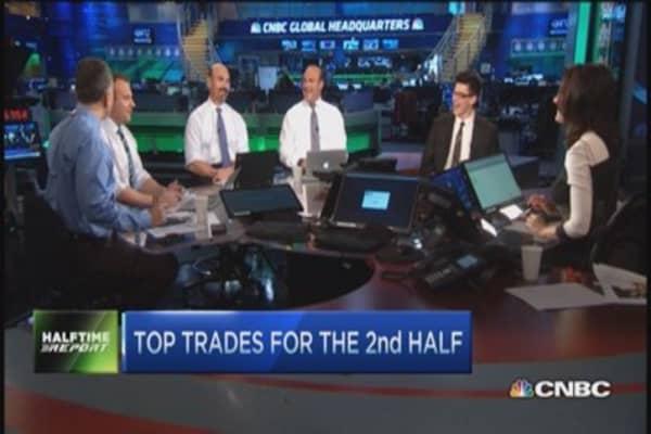 Trades for the 2nd half: SBUX, XLV, XLU, CRI & MNST