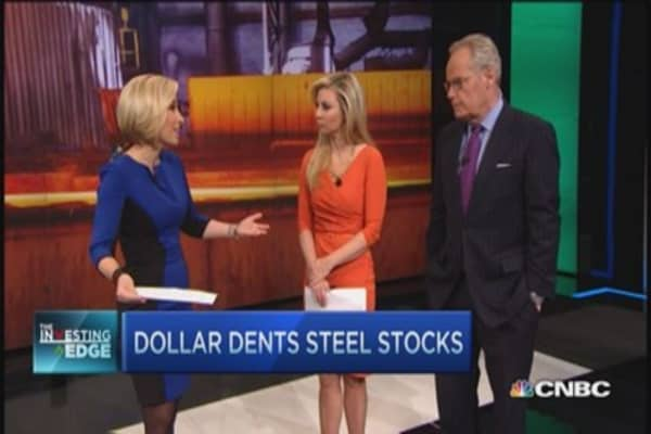 Steel hit by strong dollar
