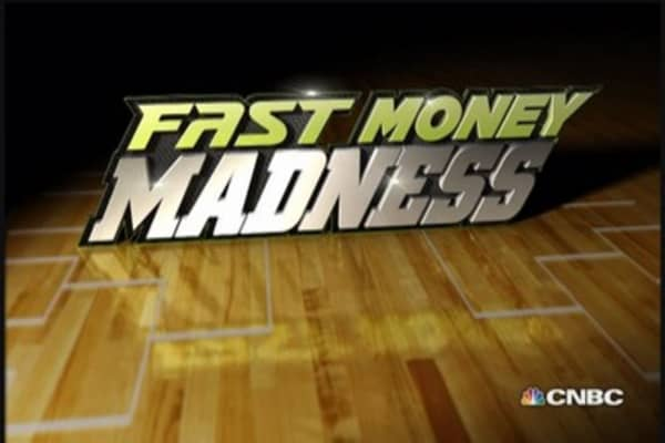 Fast Money Madness: Facebook vs. Google
