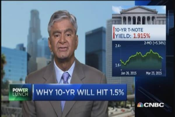 Why 10-year yield will hit 1.5%