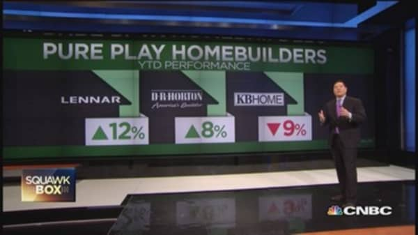 Building a case for home builders