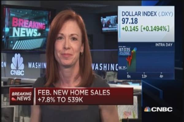 Feb. new home sales +7.8% to 539K