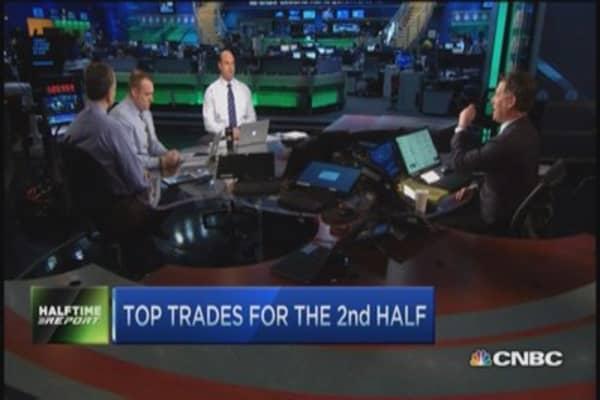 Trades for 2nd half: ITB, FSLR, LNKD & WHR