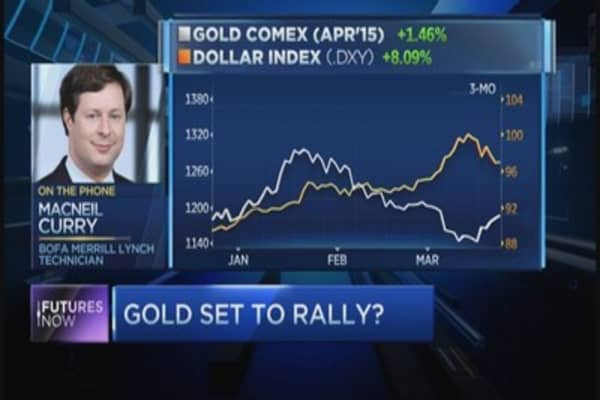 BofA: Gold's going to $1,300