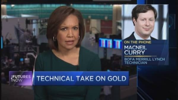 Gold's going to $1307 by May: BofA Technician