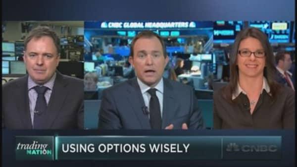 Upside options get cheaper
