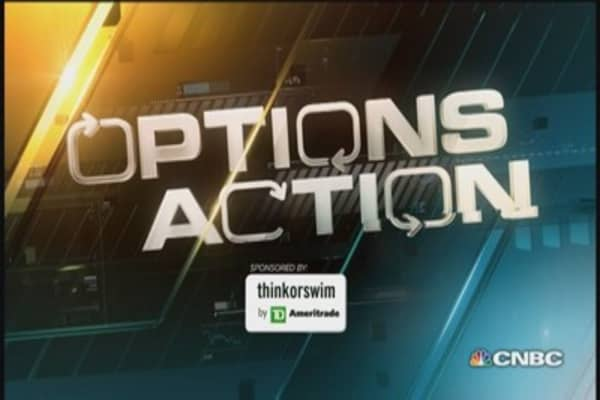 Options Action: Bullish bet on Applied Materials
