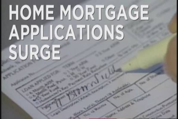 US mortgage applications surge