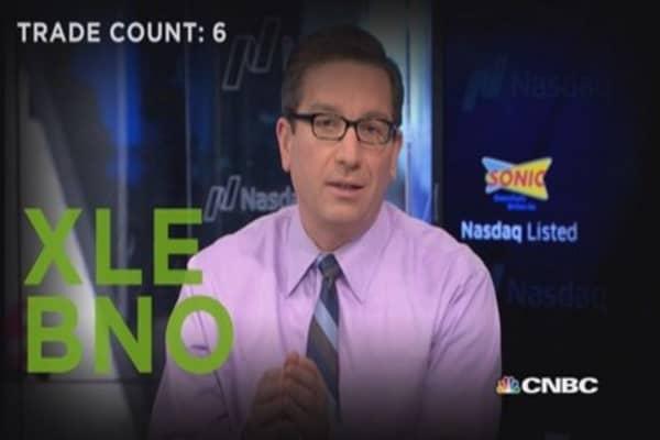 Trading the selloff: 8 stocks to buy